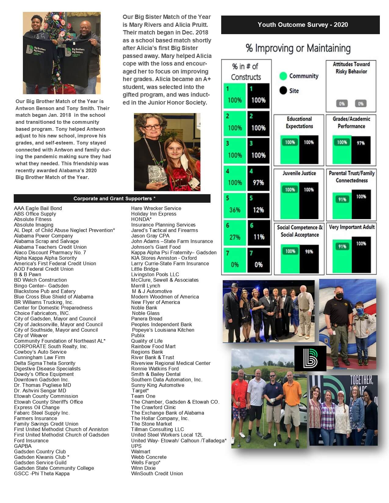 Big Brothers Big Sisters Annual Report 2020- pg 2